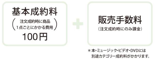 小口出品の料金体系画像