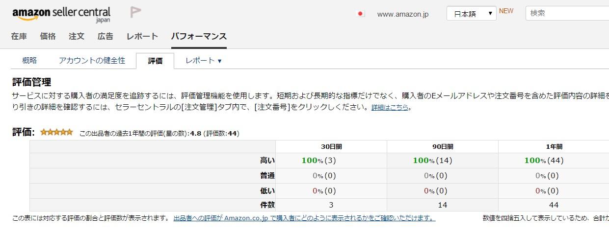 Amazon評価3
